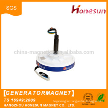 High quality Hot sales factory price permanent magnet generator