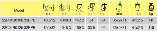 Parameters Of 22C04B0125.32BPB