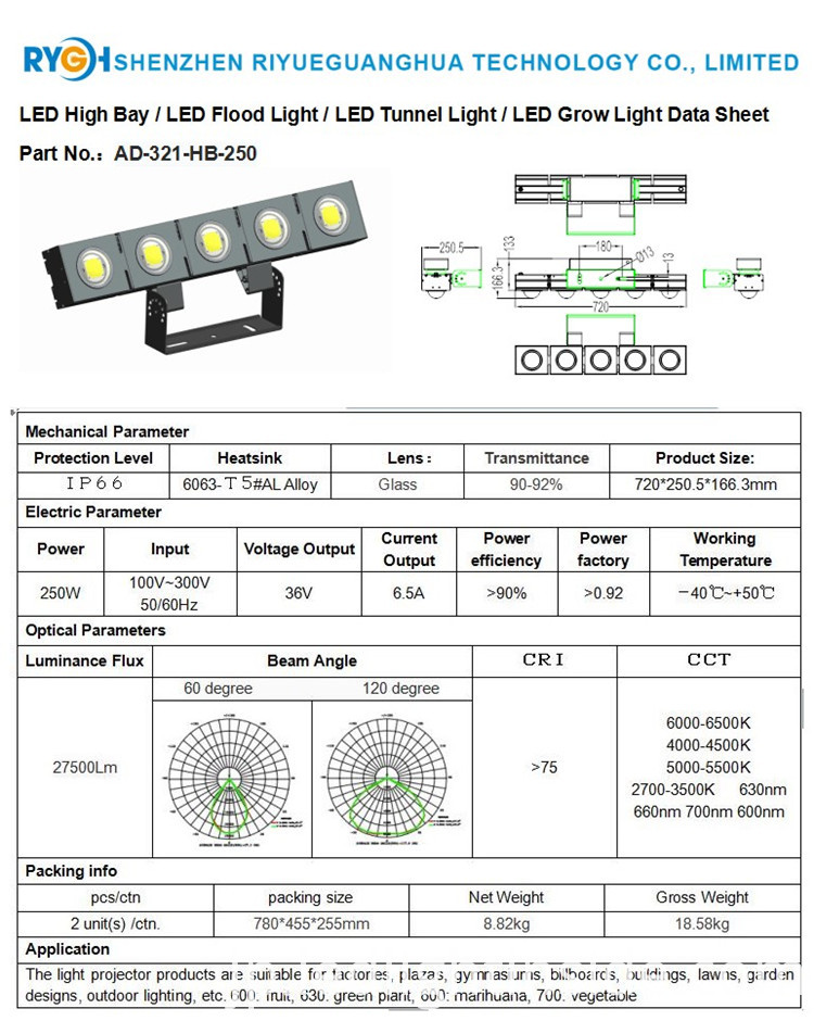 250W LED Plant Growing Light