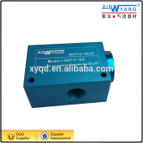 Smc SHTV series pneumatic shuttle valve,Airtac pneumatic shuttle valve
