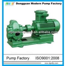 KCB series high temperature gear oil pump