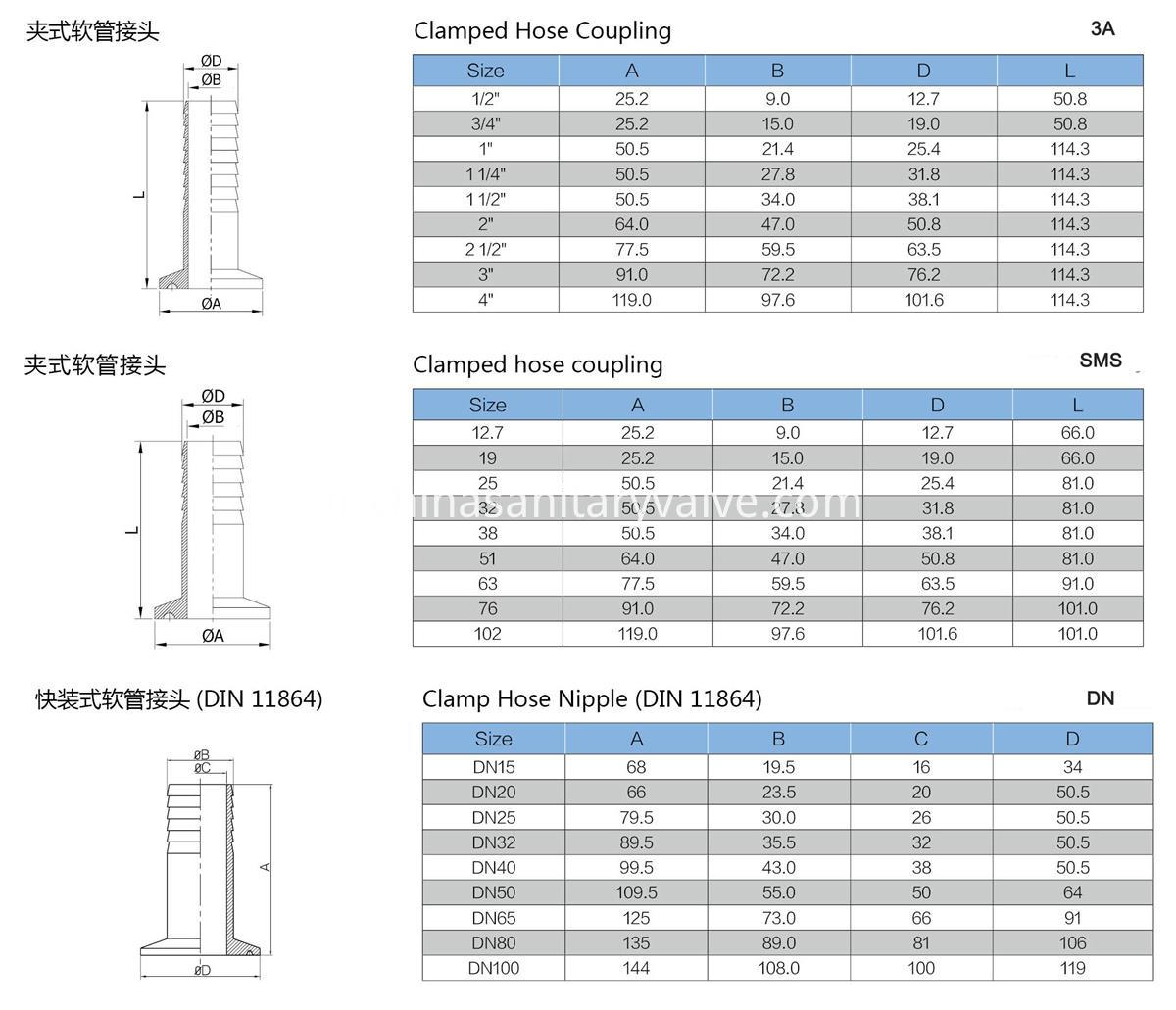 clamp hose coupling