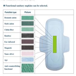 sanitary napkins in usa