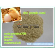Кормовая добавка риса белка для кормления животных