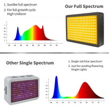 Éclairage solaire SUNLIKE à spectre complet, lumière LED 2000 W