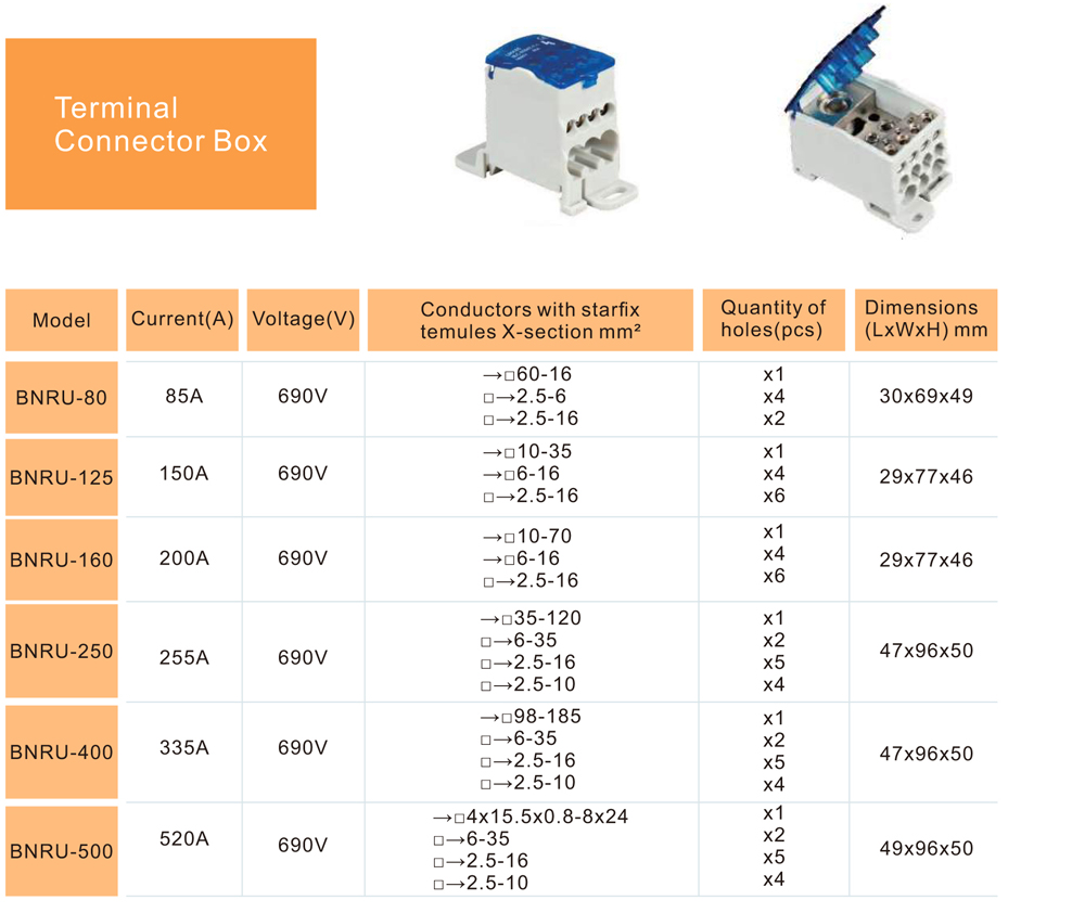 Parameter of NRU series Terminal Connector Boxes