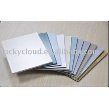 Luckybond Unbreakable PVDF & PE, escova e espelho Painel composto de plástico de alumínio