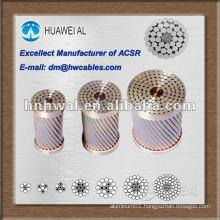 ACSR/AW (Aluminum Conductors Aluminium-Clad Steel Reinforced)