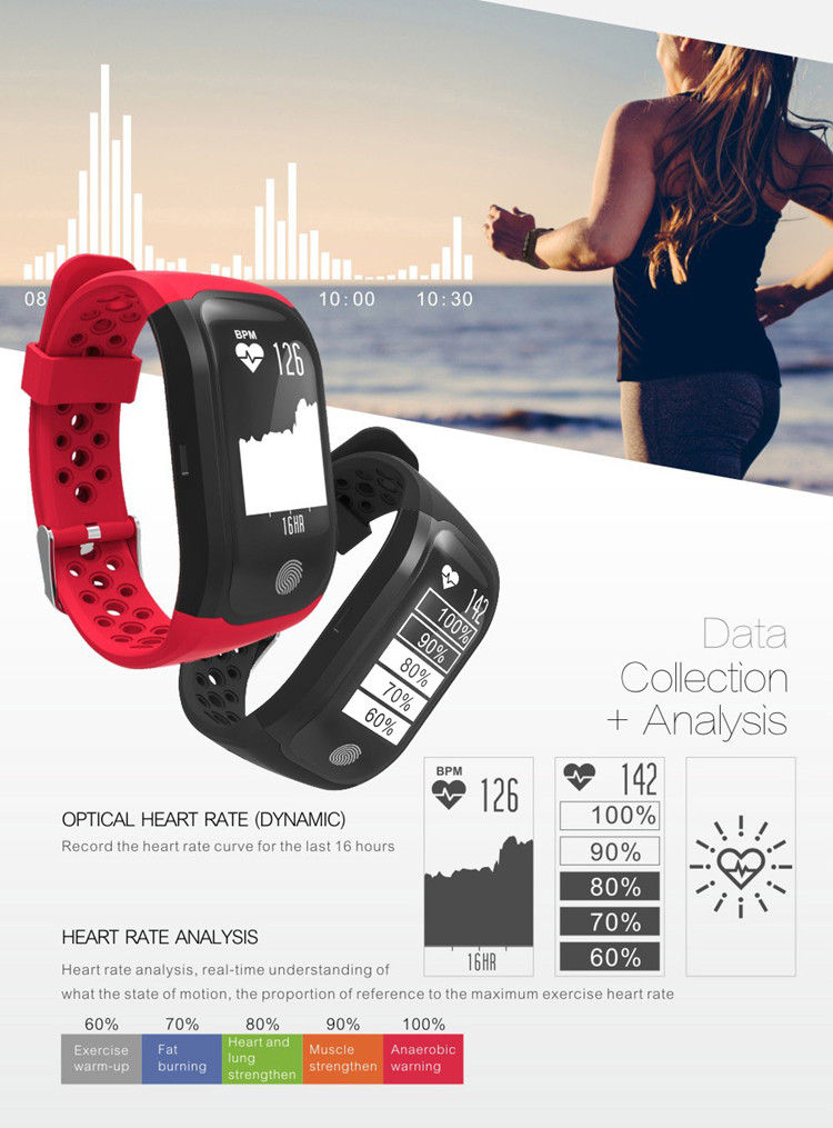 heart rate detection gps band