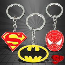Porte-clés de marque célèbre