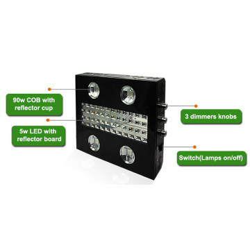 Hoge efficiënte 600W LED Grow Light Plant