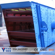 High Quality and Low Price Vibrating Aggregate Screen