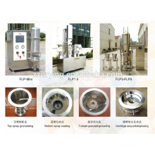 FLP para granulador / pelletor de leito fluidizado R & D