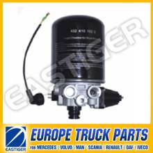 Piezas de camión para Daf Secador de aire 1505972