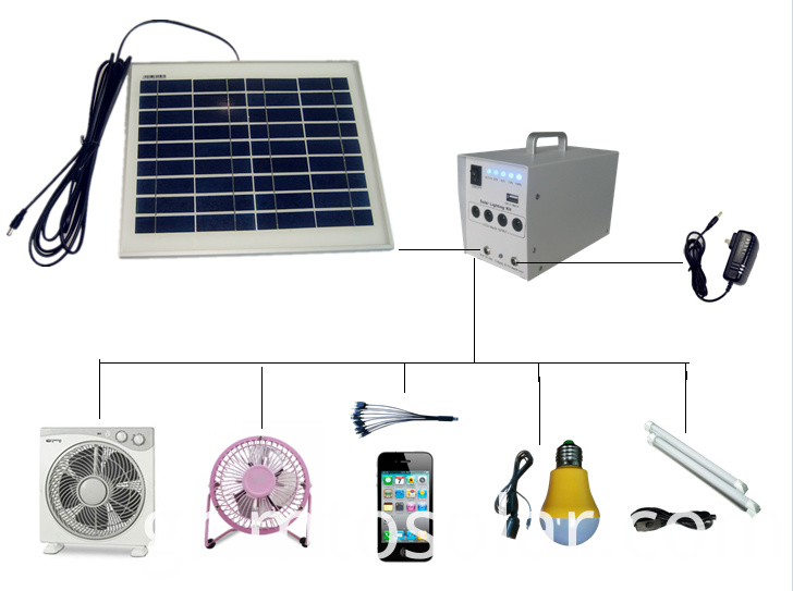 Solar Dc 10w Lighting Kit