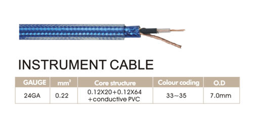 PVC and Nylon Material Instrument Cable