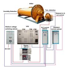 Электрическая система управления для Миллера