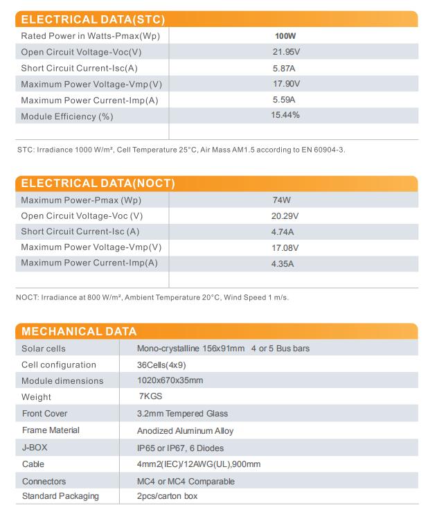 mono 100watt 4-9 data