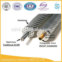 Aluminium Conductors Steel Reinforced ACSR, ACAR, AAAC, AAC ACSR-AW Overhead aluminum bare conductors cables