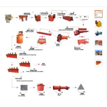 Mineral Processing Line for Ball Mill