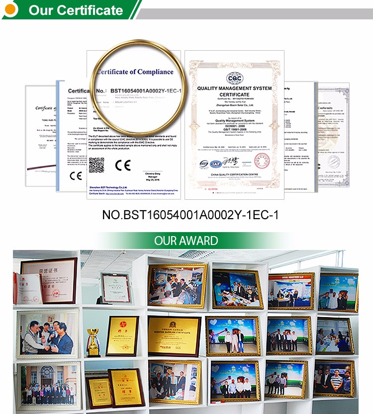 Solar Idea product certificates