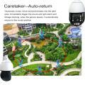 18X 2.0MP Auto tracking Speed Dome IP Camera