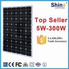 2016 painel solar do preço baixo 250W da eficiência elevada