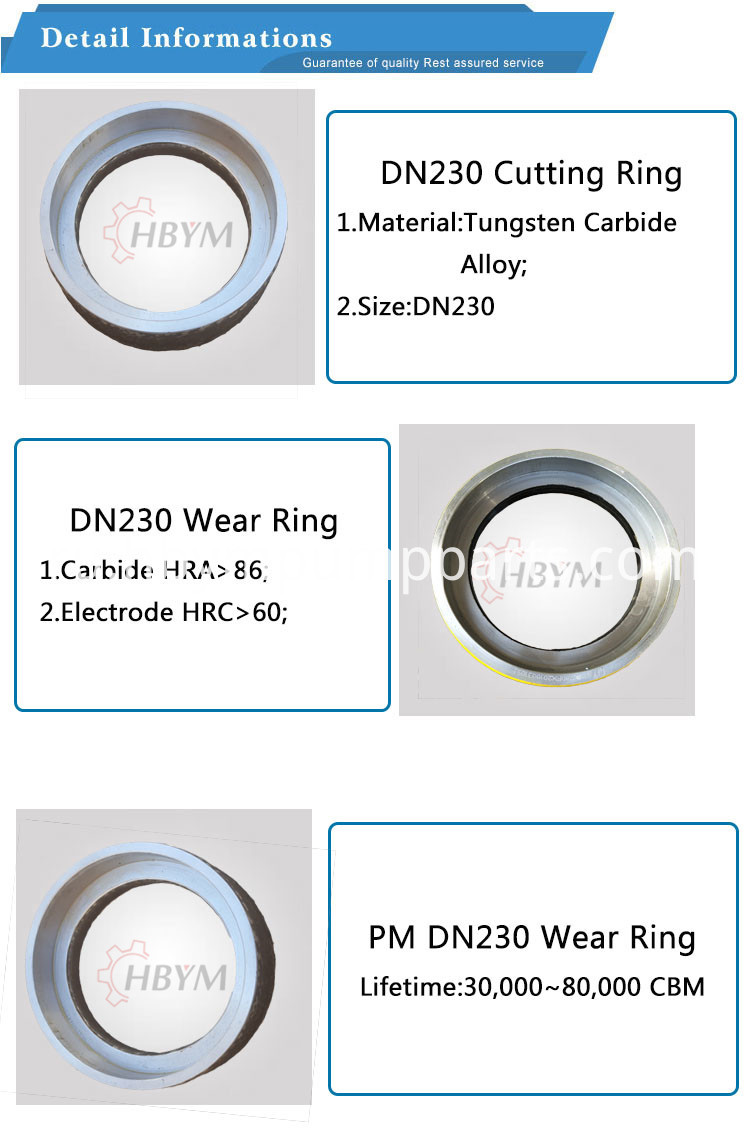 PM DN230 Cutting Ring
