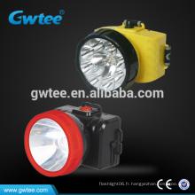 Phare rechargeable projecteur à jetta led