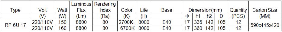 17 mm 6u 150W Energy Saving Light
