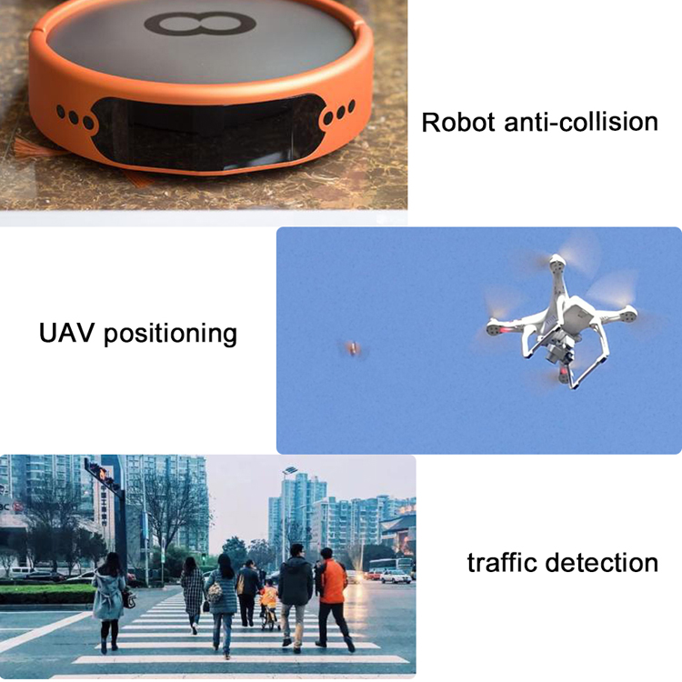 Robot anti-collision, UAV positioning, traffic detection