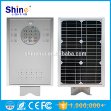 Hot Sale Design Integrado 12W Indução Solar LED Lawn Light