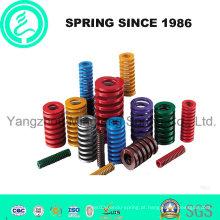 Personalizado aço inoxidável Die Spring