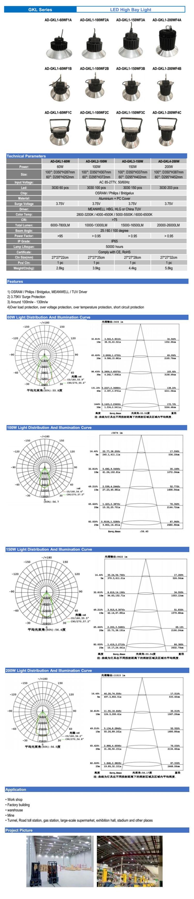 LED Bay Light Data Sheet