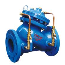 Multi-Fonction Pump Control Valve