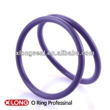 Сопротивление сжатию кольца