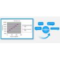 FST800-902 Mikro-Differenzdruck-Messumformer für Flüssigkeiten