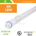 Mejor Panel de luz LED de empresas de fabricación en China