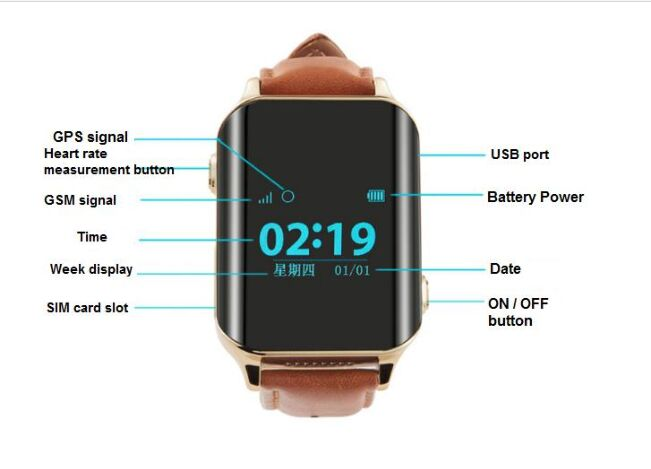 GPS Elder Tracking Watches