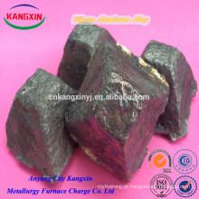 liga de alumínio de silício