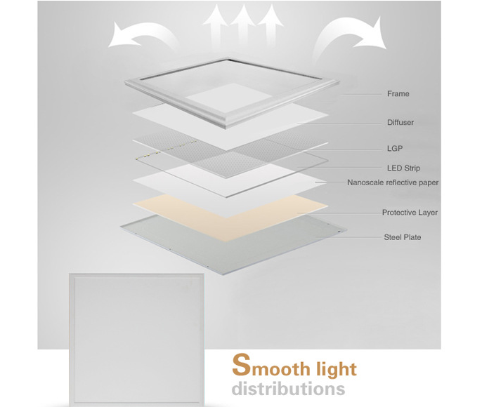 Dimmable solar led panel lamp 60x60 cm Ceiling light