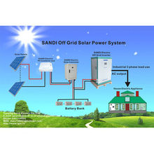 20KW Solar Power System, Off Grid Solar System with High Efficiency