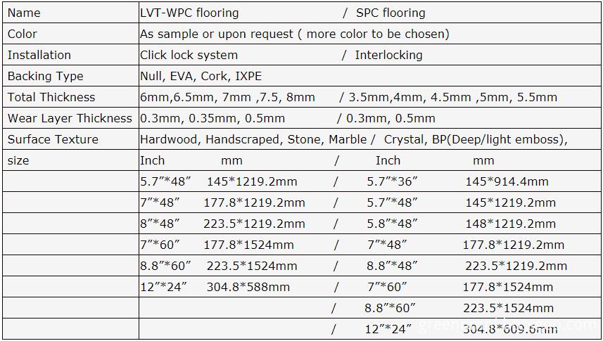 hot sale commercial luxury vinyl flooring