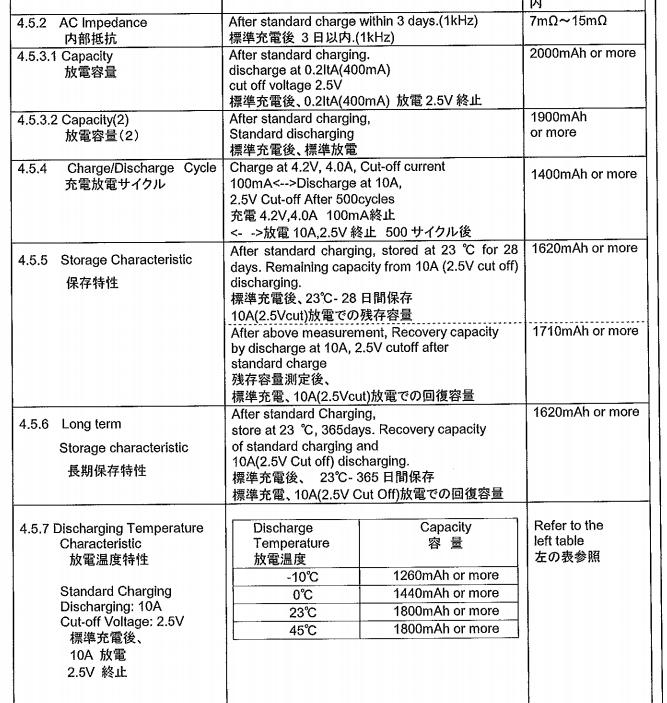 Sony VTC4 Datasheet discharge capacity