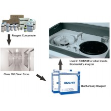 Biochemistry Analyzer Reagents (CE, ISO standard)