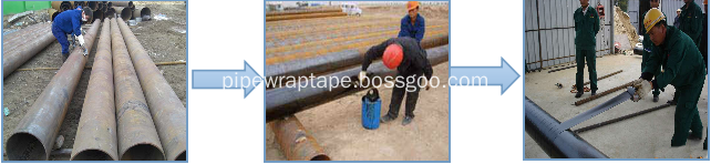 anticorrosion tape application