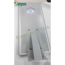 Solar Street Light with Battery Backup