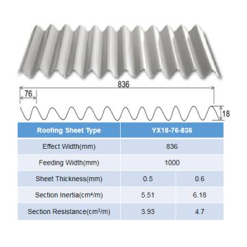 Long Span Profile Steel Roof Sheet