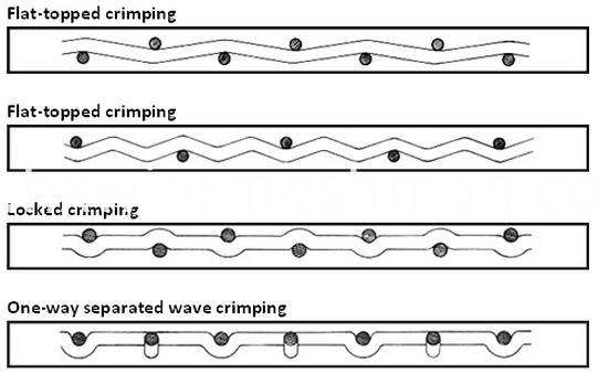 crimped wire screen weaving type