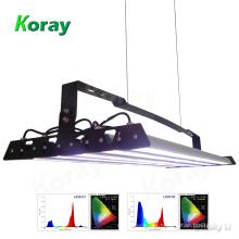 O diodo emissor de luz da microplaqueta 5W cresce o espectro completo claro 750W
